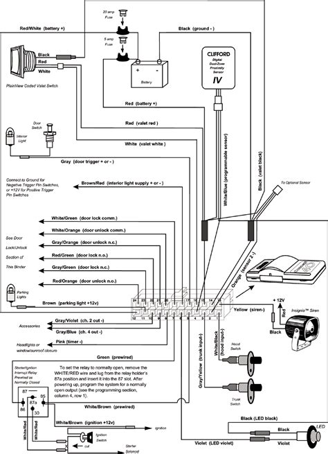 clifford alarm wiring diagrams quotes
