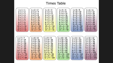 8 best images of multiplication chart 1 50