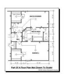 How To Design A Floor Plan by House Design Plan