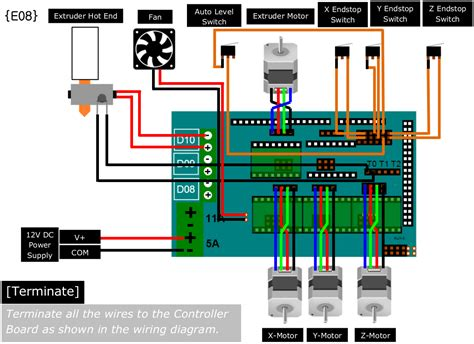 stepper motor wiring boim systems