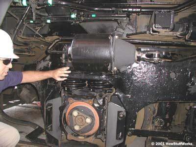 how cars work engines diesel fuel and brakes by the trucks braking how diesel locomotives work howstuffworks