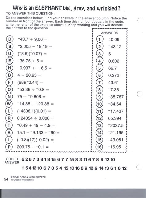 Algebra With Pizzazz Worksheets Answer Key by P 54