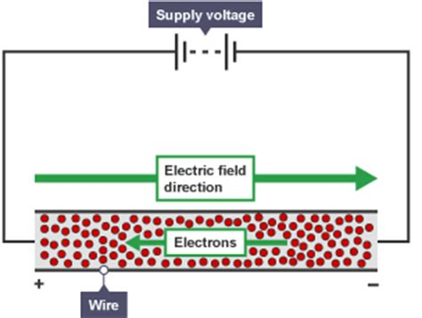 do resistors electrons the electrons charge carriers in an electrical circuit the wiring diagram and circuit schematic