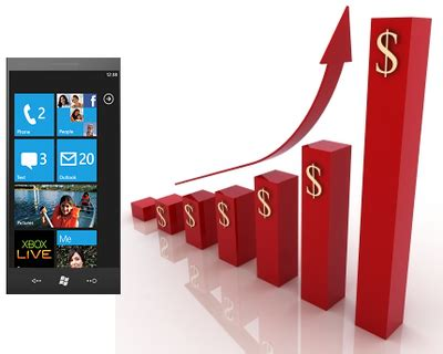 microsoft not discussing sales numbers of windows phone 7