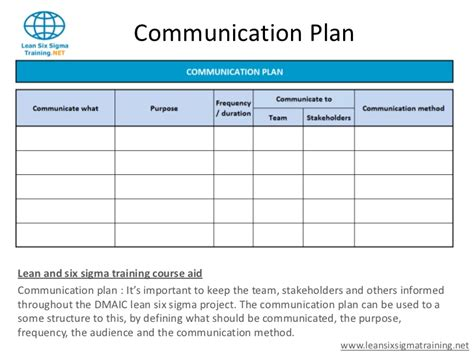 Template For Communication Plan communication plan template sanjonmotel