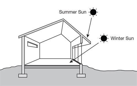 passive solar home design elements passive solar home design elements 28 images passive