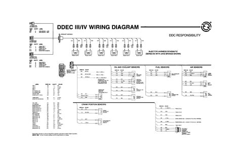 ddec ii wiring harness diagram injector ddec wiring