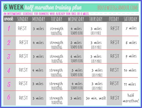 To 10k 6 Weeks by 6 Week Half Marathon Plan For Runners Who Can