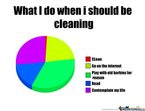 Clean Your Room Meme - cleaning my room by morgaine123 meme center