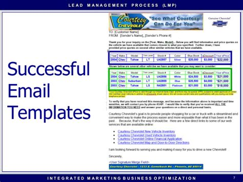 Automotive Sales Lead Management Process Price Quote Strategy Bdc Email Templates
