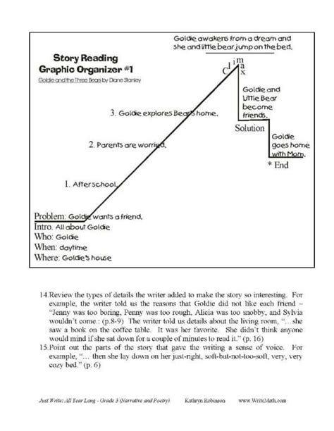 Personal Essay 3rd Grade by Personal Fictional Narrative Writing Lessons