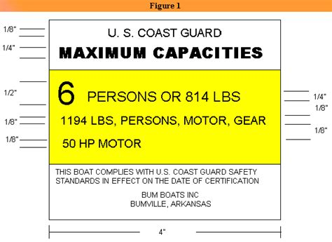 boat capacity rules boating safety safety equipment safety rules