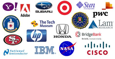 Companies That Sponsor Harvard Mba by Business Sponsors Lucas College And Graduate School Of