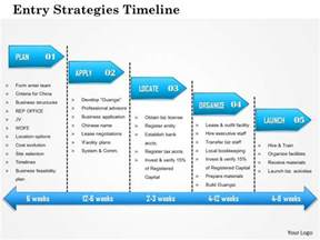 Game Room Essentials - 18541521 style essentials 1 roadmap 5 piece powerpoint presentation diagram infographic slide