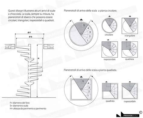 disegni per interni disegno scala a chiocciola