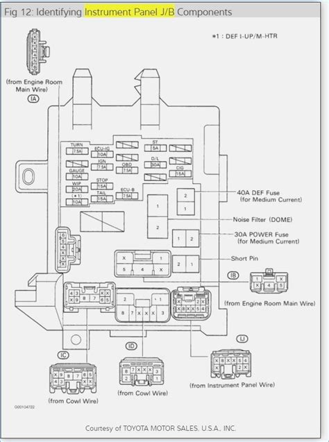 wiring diagram toyota corolla 1994 choice image wiring