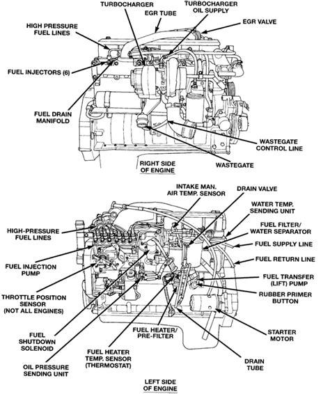 12 valve cummins fuel system diagram 12v diagrams diesel bombers