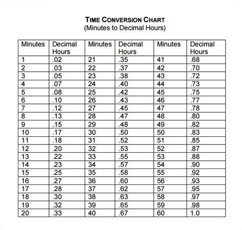 convert html template to theme time conversion chart 8 free documents in pdf