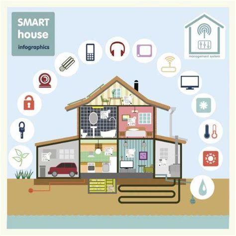 impianto wifi casa impianto domotico wireless