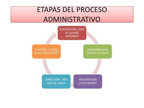 control administrativo fases etapas del proceso administrativo