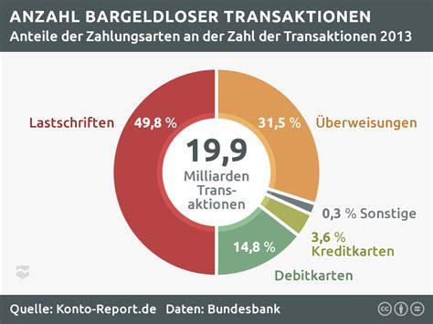 sparda bank geschäftskonto konto bei der deutschen bank er 246 ffnen comdirect