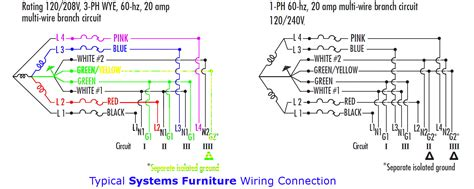 isolated ground receptacle wiring diagram wiring diagram