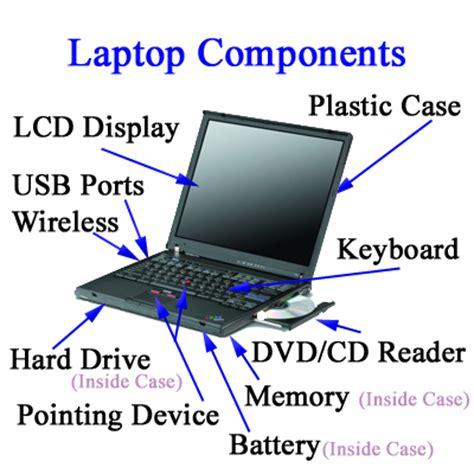 how laptops work | nickscomputerfix.com