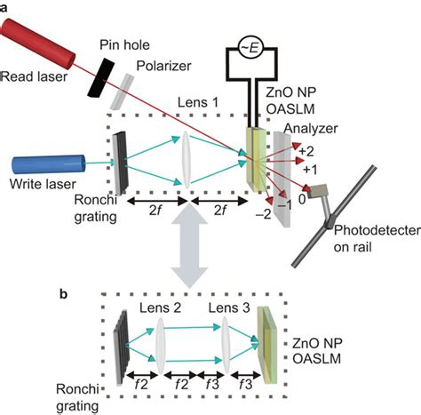 optically addressed spatial light modulator experimental setup for de measurement and holographic