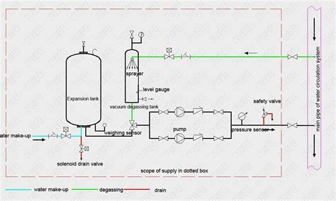 wiring diagram for water tank parts for water tank