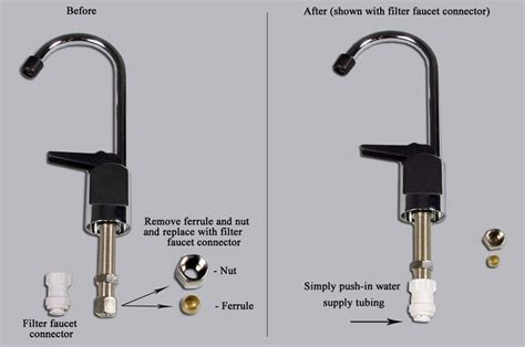 Discount Kitchen Faucets john guest small tubing quick connect fittings and valves