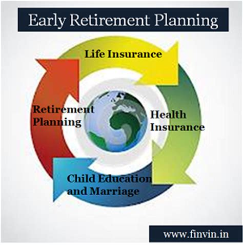 retirement financial planning the 15 of retirement planning books early retirement can i retire early certified financial