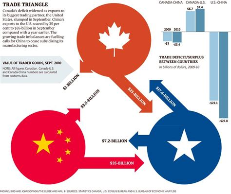 pattern of trade definition economics canadian dollar reaches parity again forex blog