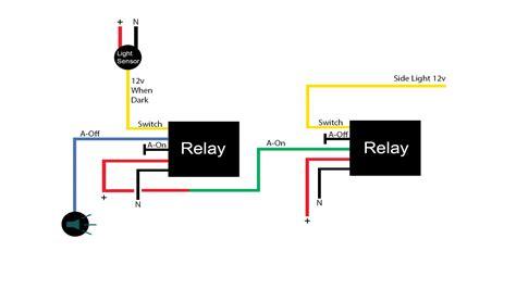 vauxhall vivaro wiring loom diagram 35 wiring diagram