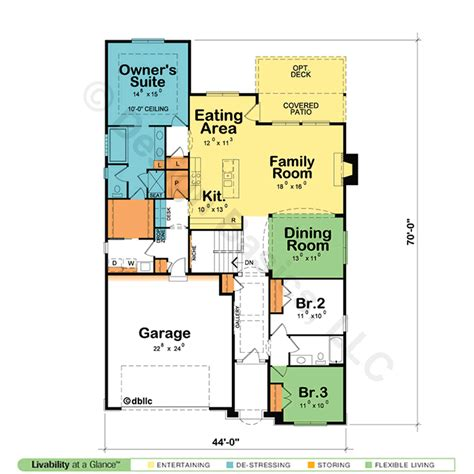 house plans for entertaining house plans for entertaining numberedtype