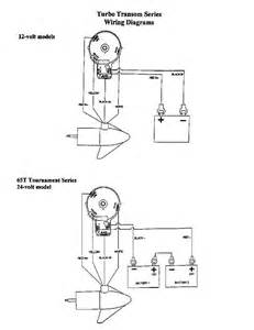 trolling motor parts diagram images