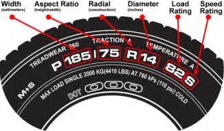 Trailer Tire Size Meaning How To Read Car Tires Metric Tire Conversion