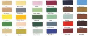 colour shades water based paints water based coatings hindustan colour