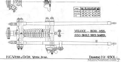 Webb Velocette Mss Forks 1939