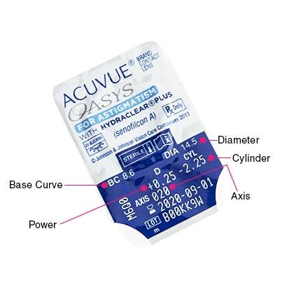 acuvue oasys for astigmatism contact lenses | feel good