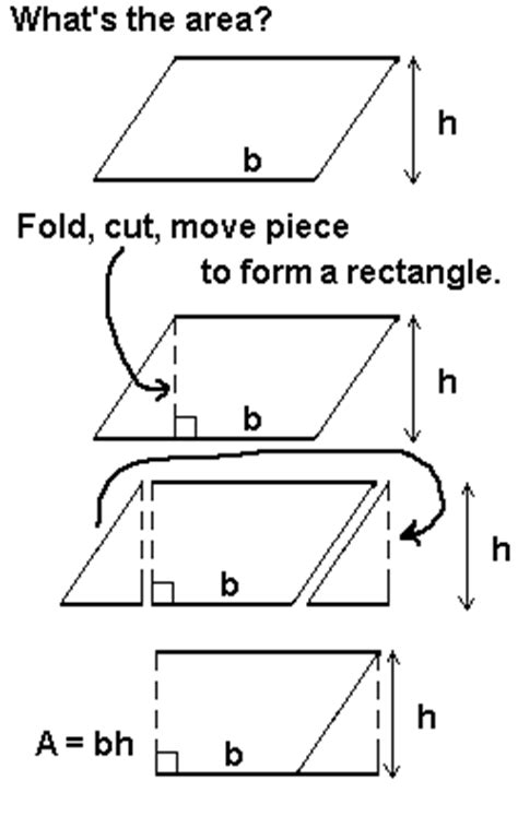 Paper Folding Formula - area formulas by paper folding