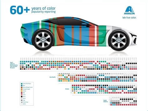 100 automotive color trends ppg paints nail your color perfectly with waterborne paint