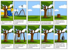 agile software requirements template steve dempsen agile software requirements comic