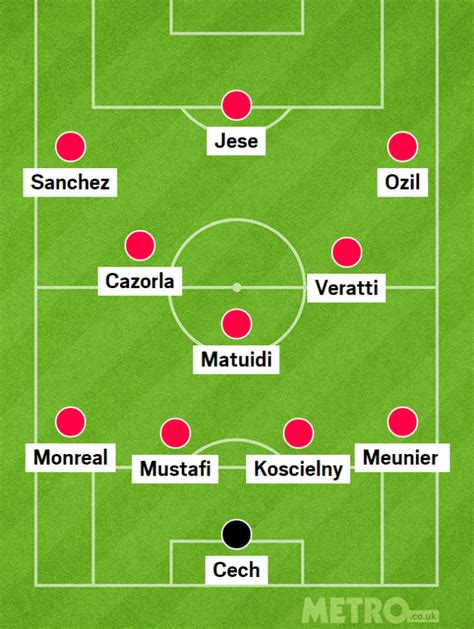 arsenal xi arsenal news psg v arsenal combined eleven ahead of