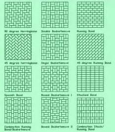 25 best ideas about brick patterns on pinterest paver
