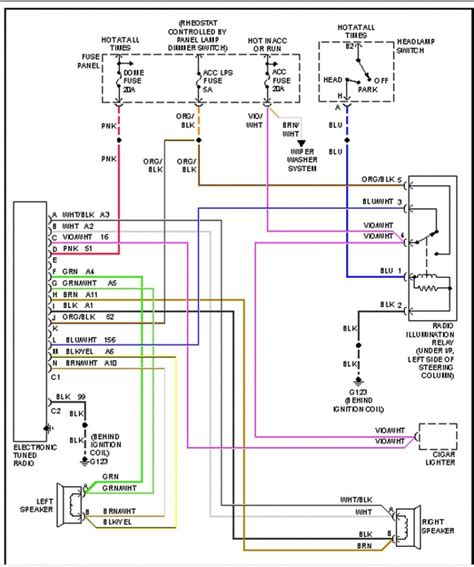 wiring harness diagram for 1998 jeep yj wiring