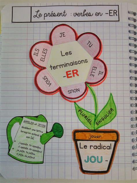 Ce1 Ce2 Fran 231 Ais Le 231 Ons 224 Manipuler Lapbooks