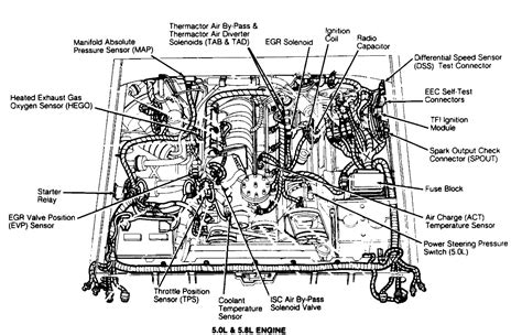 93 ford f 150 tfi wiring diagram