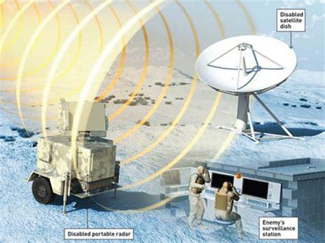 disaster preparedness supplies emergency preparedness list supplies electromagnetic pulse