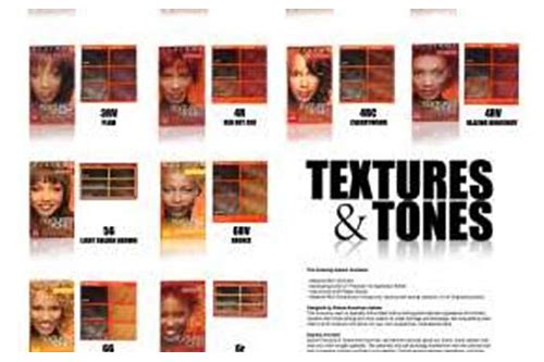 texture and tones coupon
