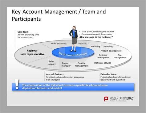 key account management powerpoint presentation template